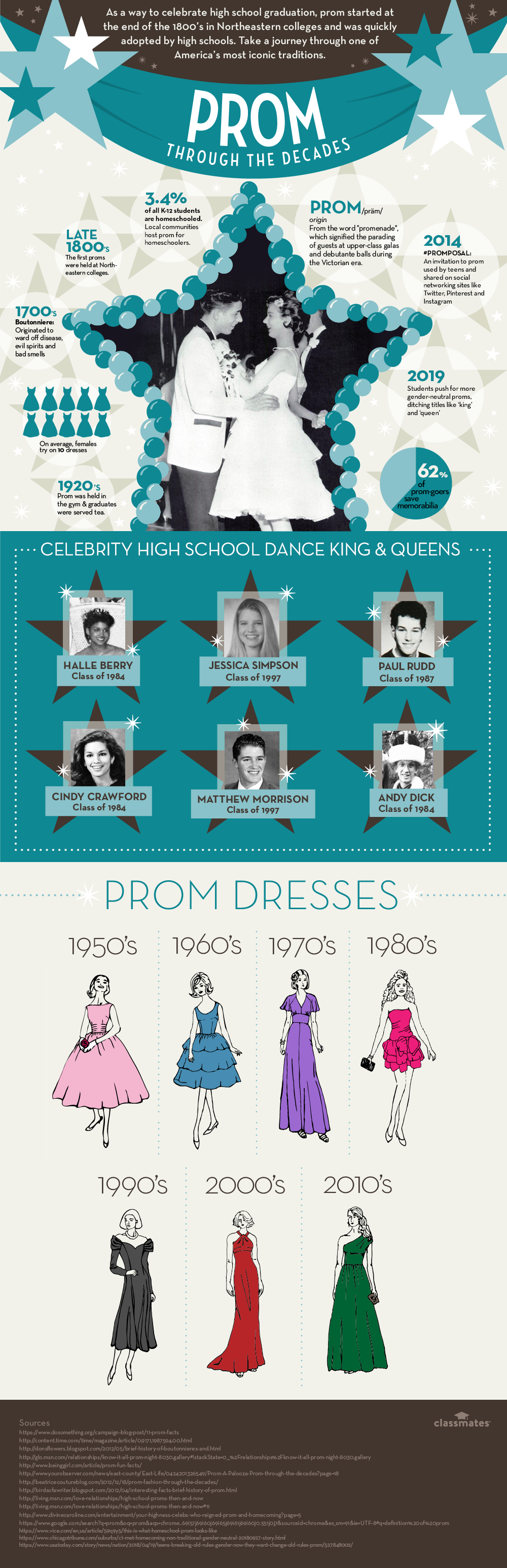 Prom Through the Decades Infographic